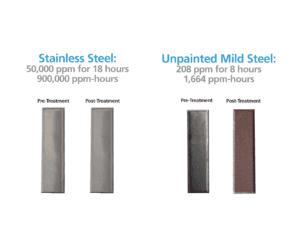 Pureline Metal Exposure